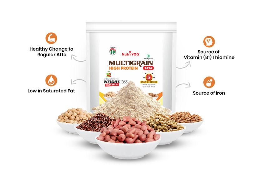home-blog-slides-Multigrain-Atta